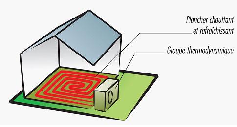 le froid idustriel energies renouvelables g othermie et. Black Bedroom Furniture Sets. Home Design Ideas